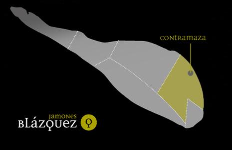 Contramaza | Jamones Blázquez