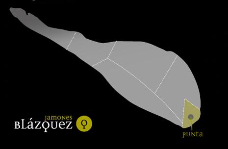 Punta | Jamones Blázquez